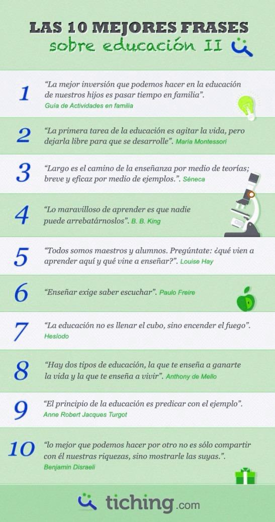 Las 16 Mejores Frases Motivadoras Para Alumnos Solo
